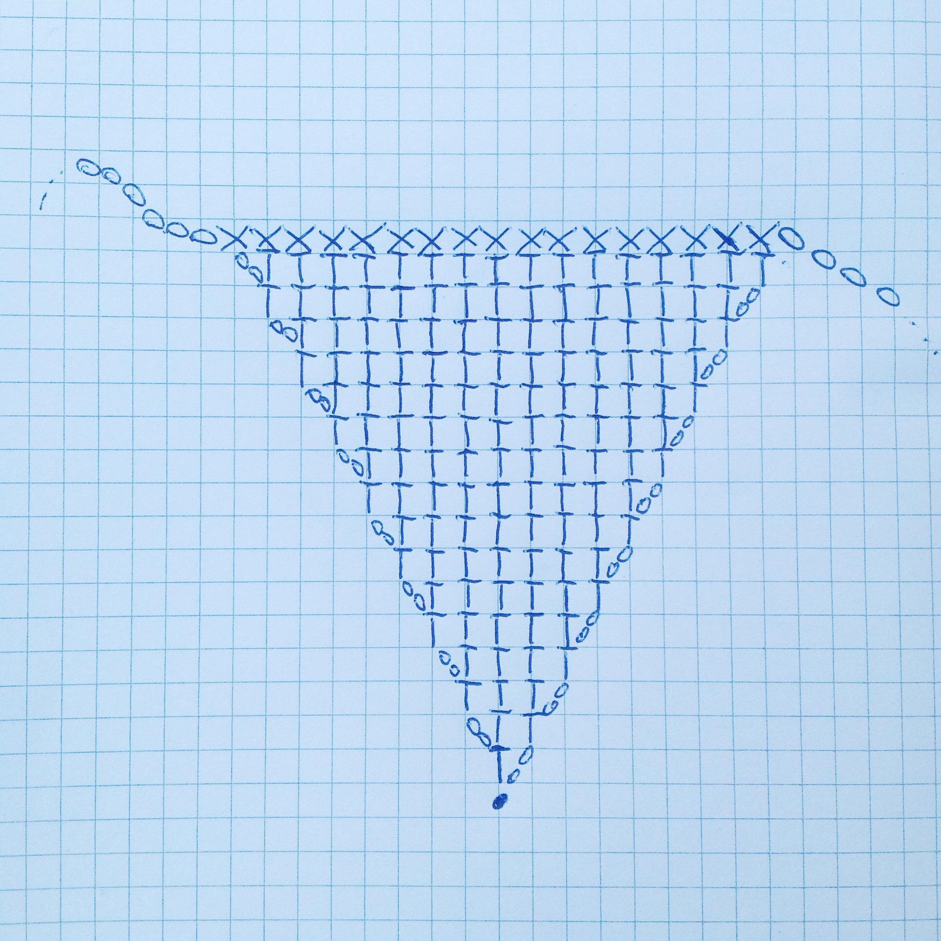 Crochet Pattern Missneriss