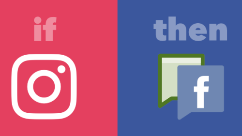 Hashtagged Instagram to Facebook Page album Notes: Change the hashtag and specify the album.