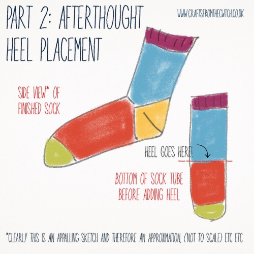 Placing the afterthought heel tutorial by Crafts from the Cwtch: http://bit.ly/heelplacement