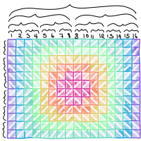 Centerpoint Crochet Blanket Free Pattern