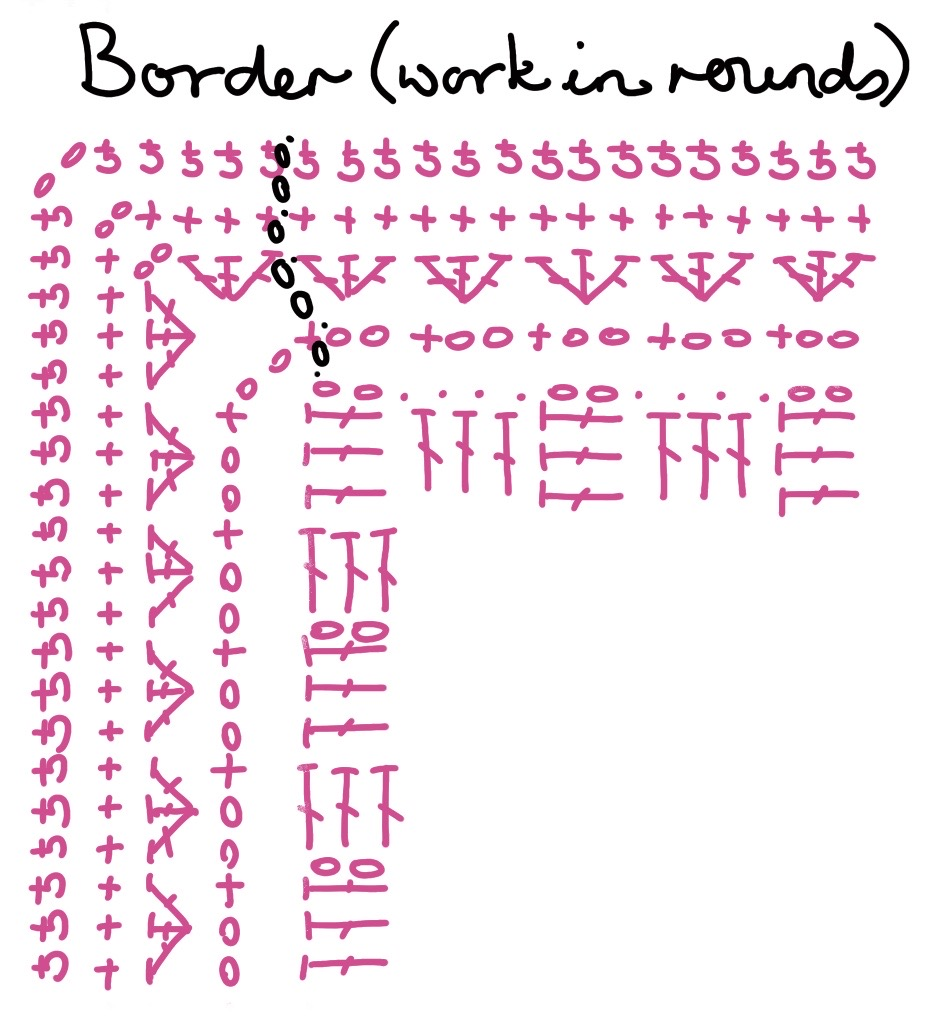crochet chart of border of centerpoint blanket